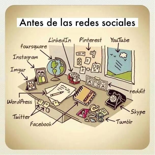 Antes de las redes sociales